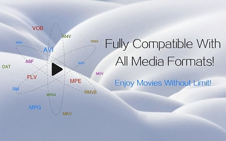 Mac Video Player